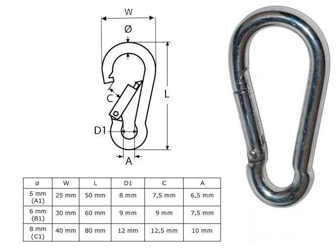 Metal carabine hook 5x25x50 mm