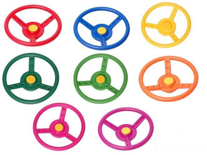 Steering wheel ECO